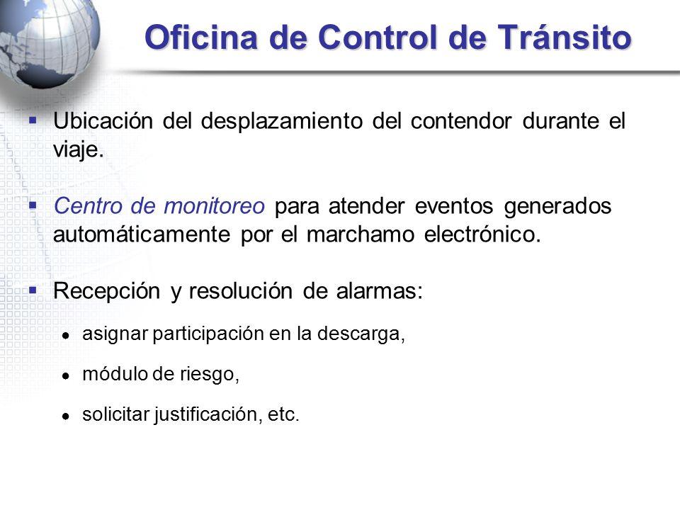 Ministerio de hacienda direcci n general de aduanas ppt for Oficina virtual ministerio de hacienda