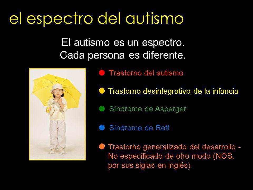 el espectro del autismo