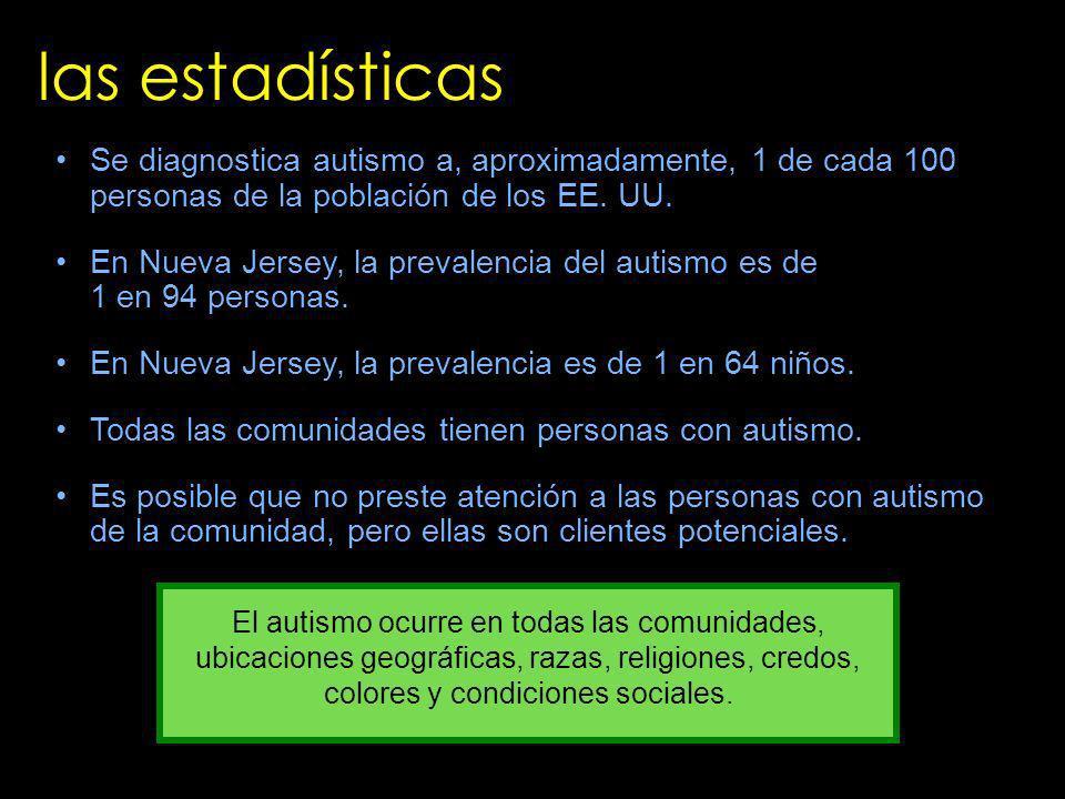 las estadísticas Se diagnostica autismo a, aproximadamente, 1 de cada 100 personas de la población de los EE. UU.