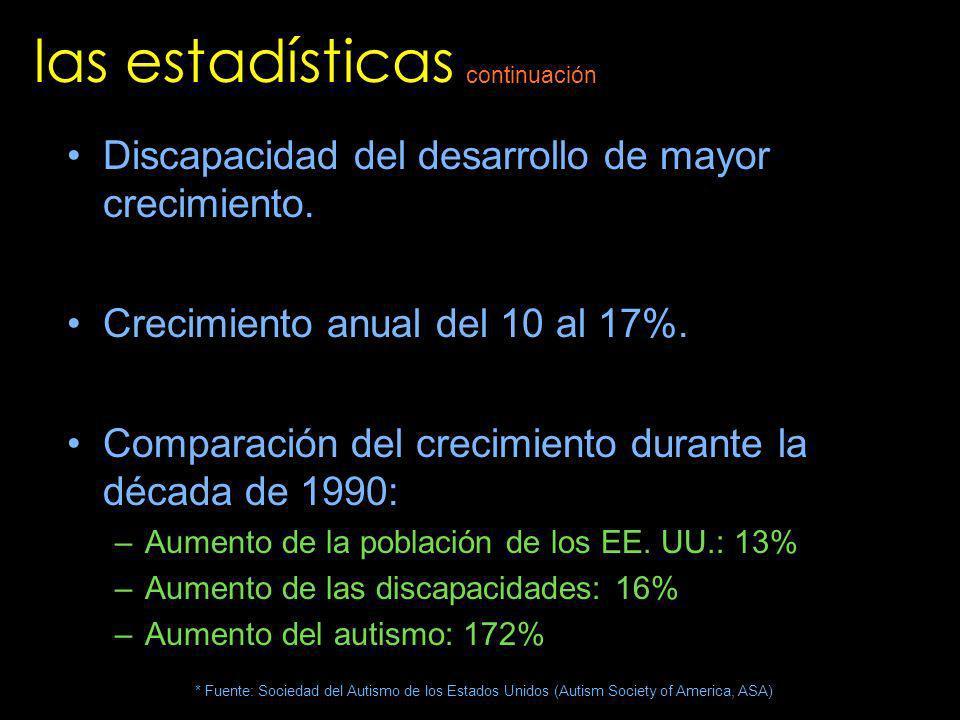 las estadísticas Discapacidad del desarrollo de mayor crecimiento.