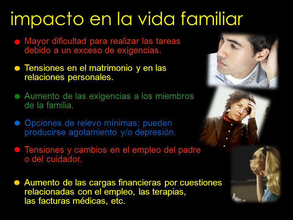 impacto en la vida familiar
