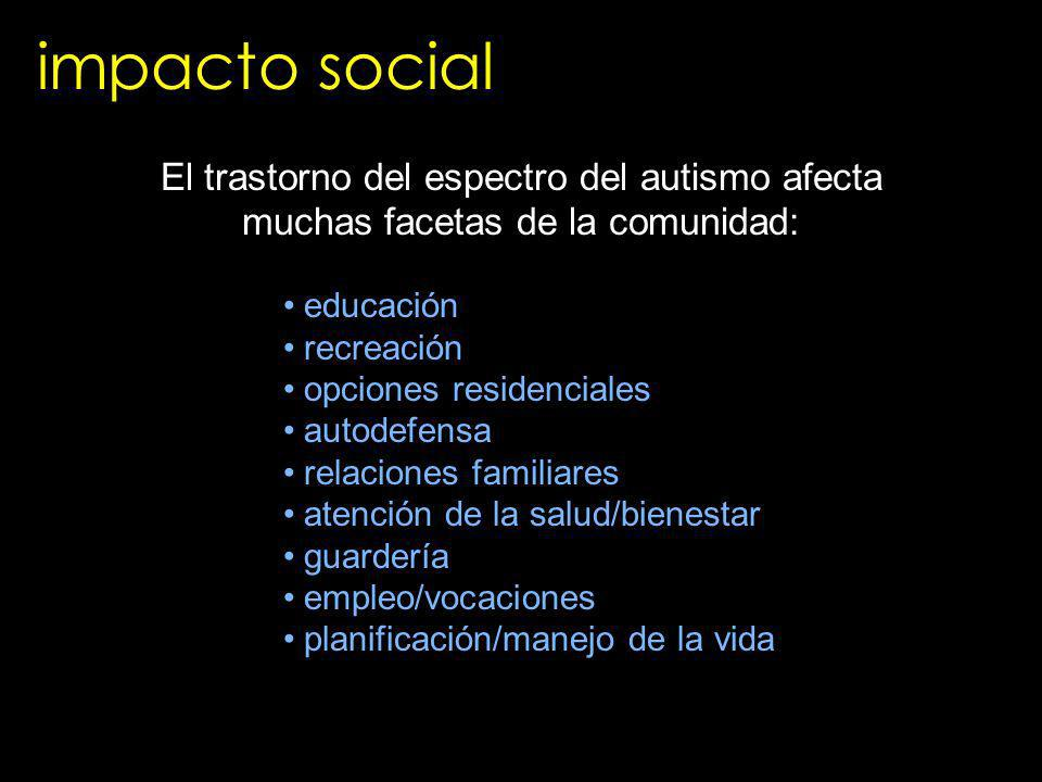 impacto social El trastorno del espectro del autismo afecta muchas facetas de la comunidad: educación.