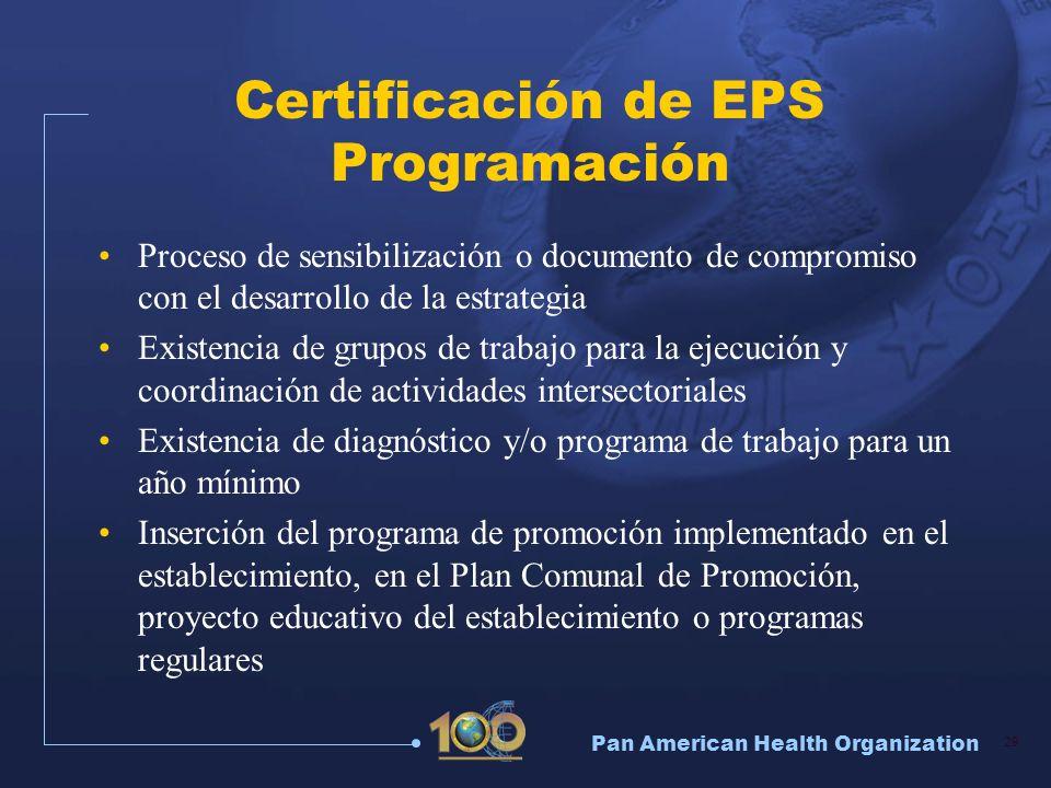 Certificación de EPS Programación