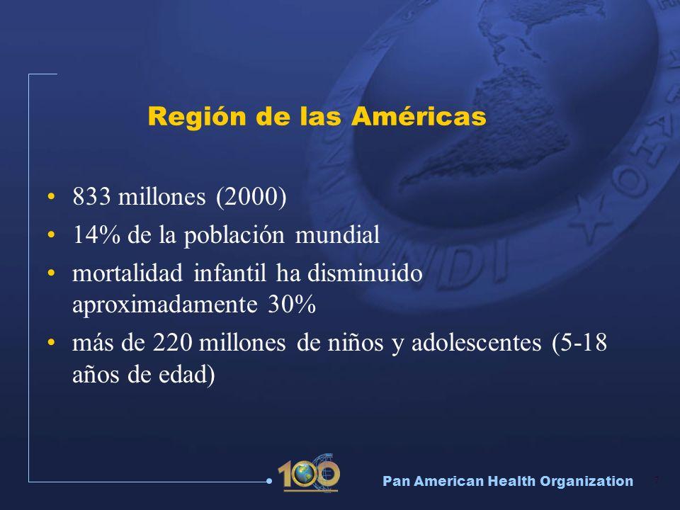 Región de las Américas833 millones (2000) 14% de la población mundial. mortalidad infantil ha disminuido aproximadamente 30%