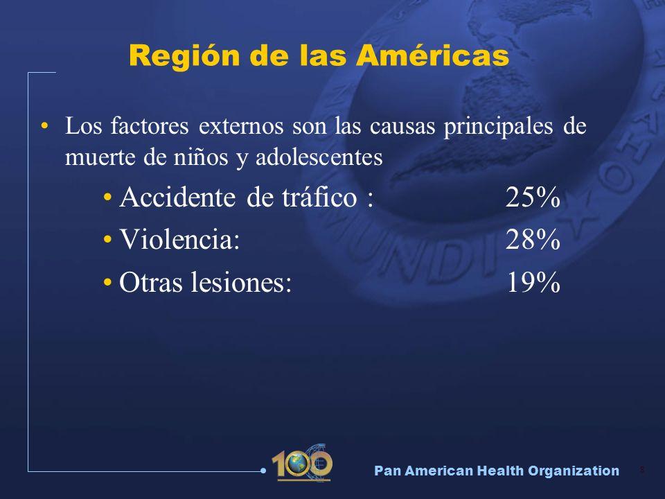 Accidente de tráfico : 25% Violencia: 28% Otras lesiones: 19%