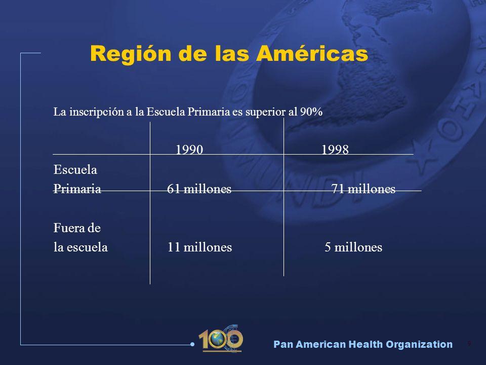 Región de las Américas 1990 1998 Escuela