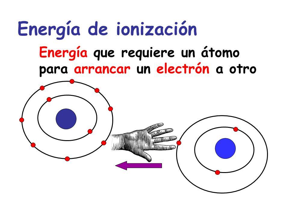 Energía de ionización Energía que requiere un átomo para arrancar un electrón a otro