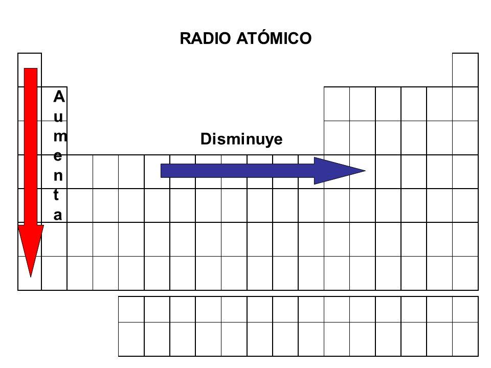 RADIO ATÓMICO Aumenta Disminuye