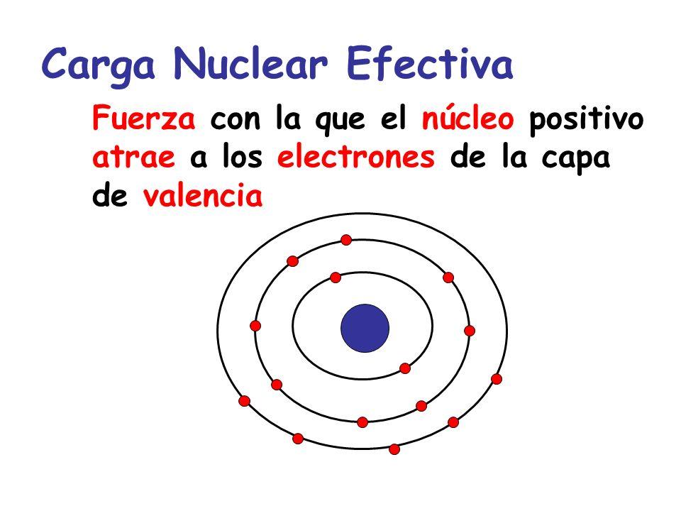 Carga Nuclear Efectiva