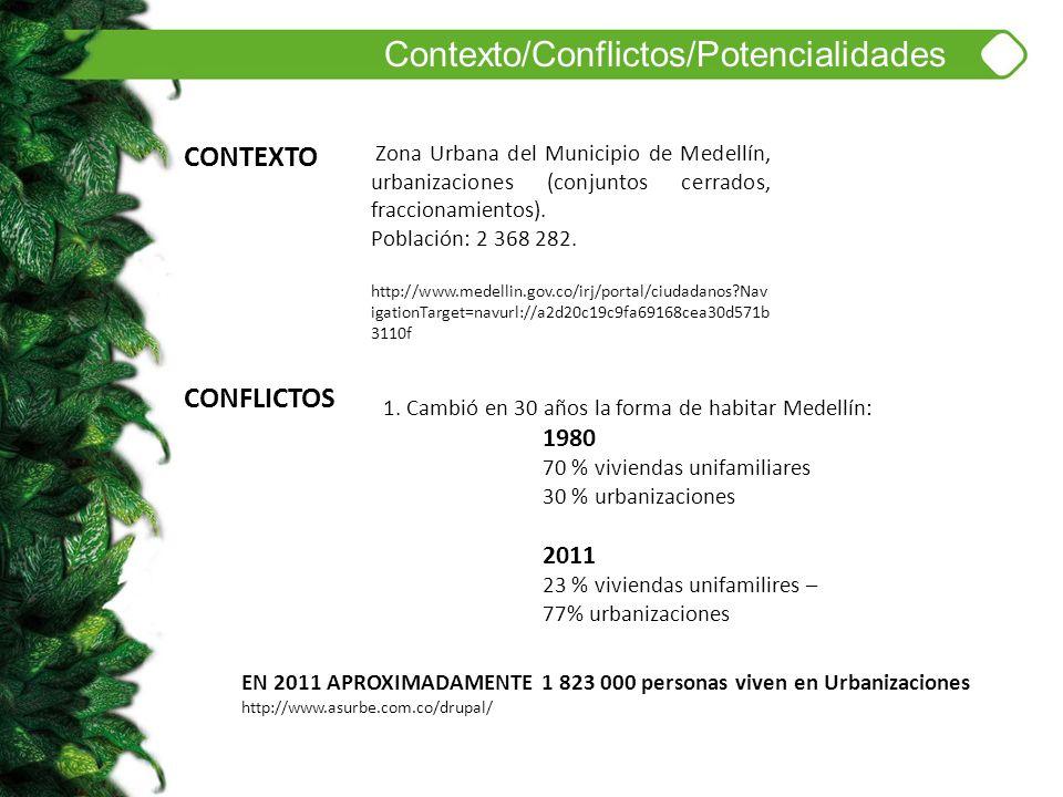 Contexto/Conflictos/Potencialidades
