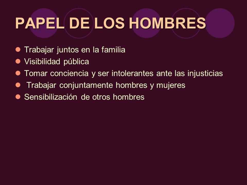 PAPEL DE LOS HOMBRES Trabajar juntos en la familia Visibilidad pública