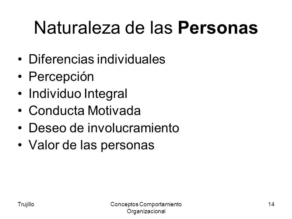 Naturaleza de las Personas