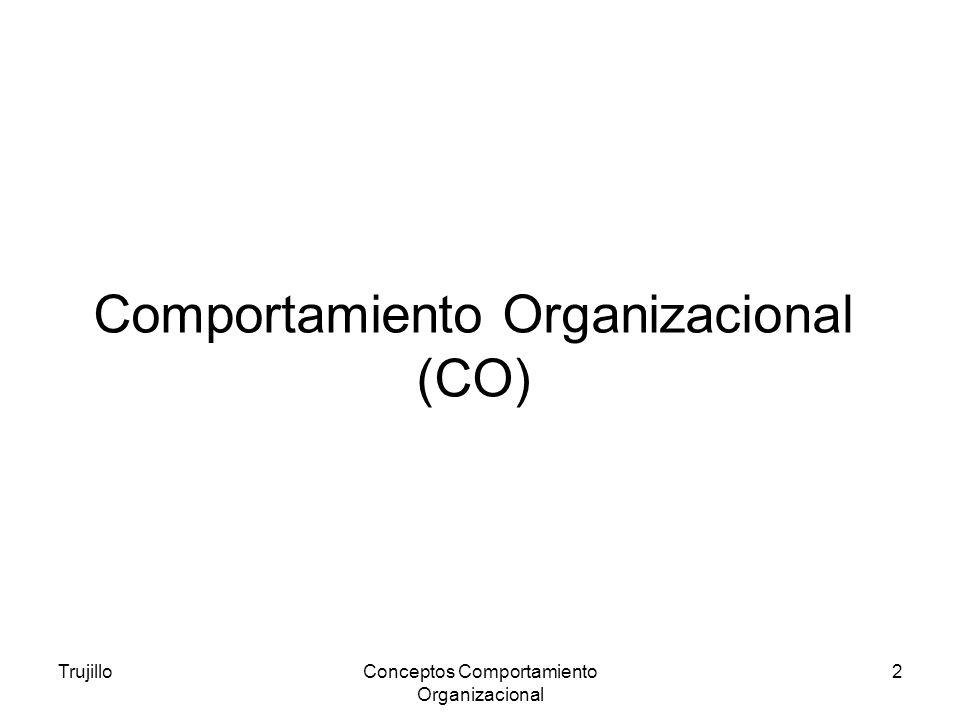 Comportamiento Organizacional (CO)