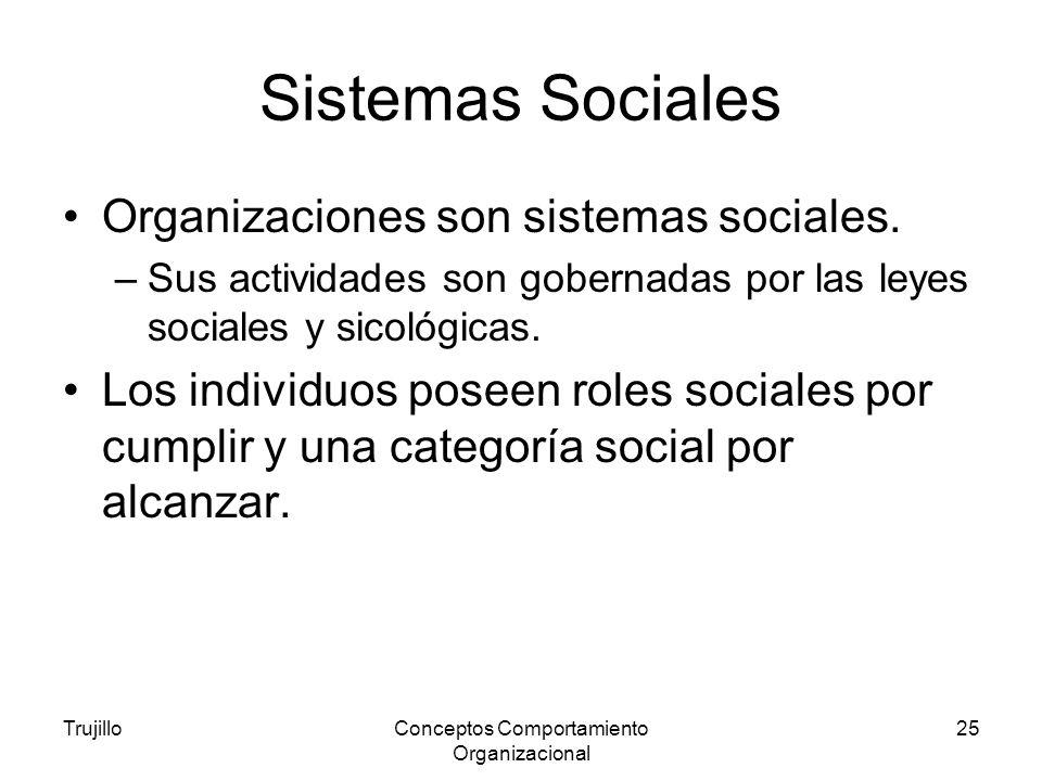 Conceptos Comportamiento Organizacional