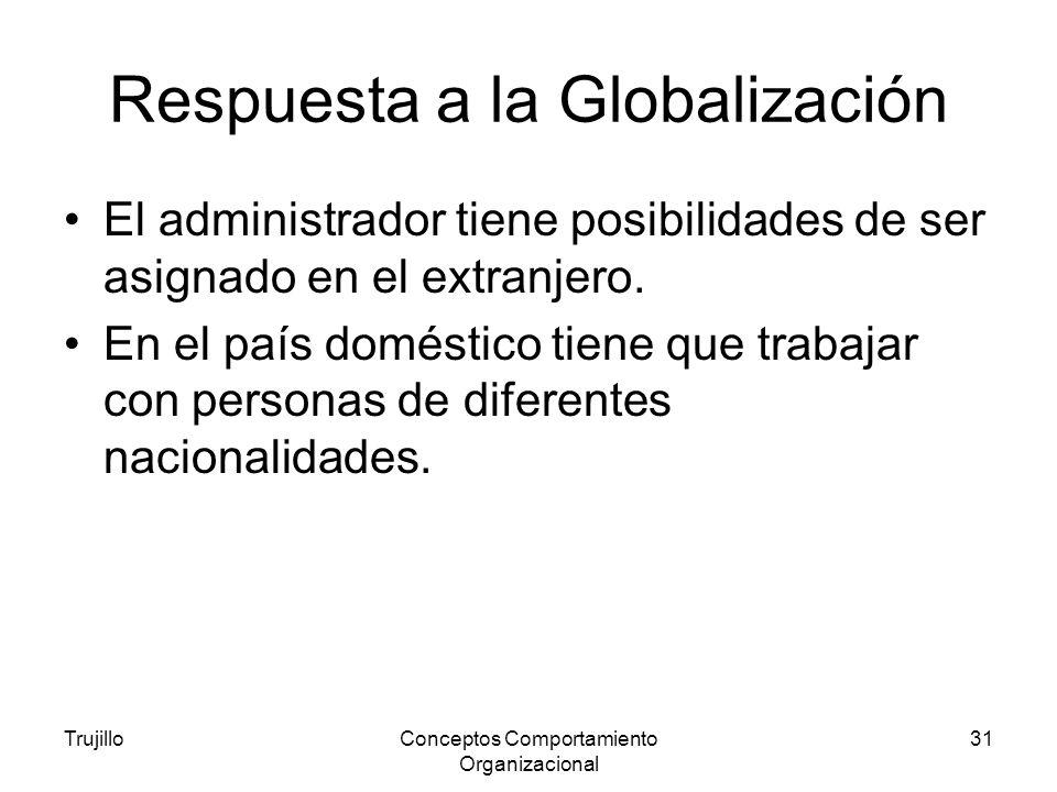 Respuesta a la Globalización