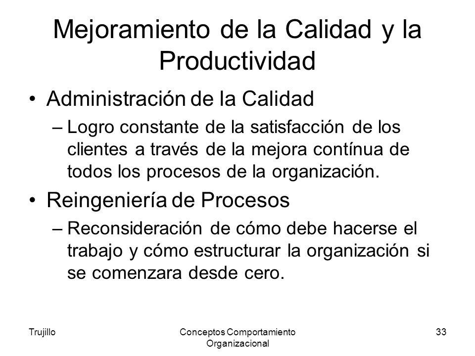 Mejoramiento de la Calidad y la Productividad