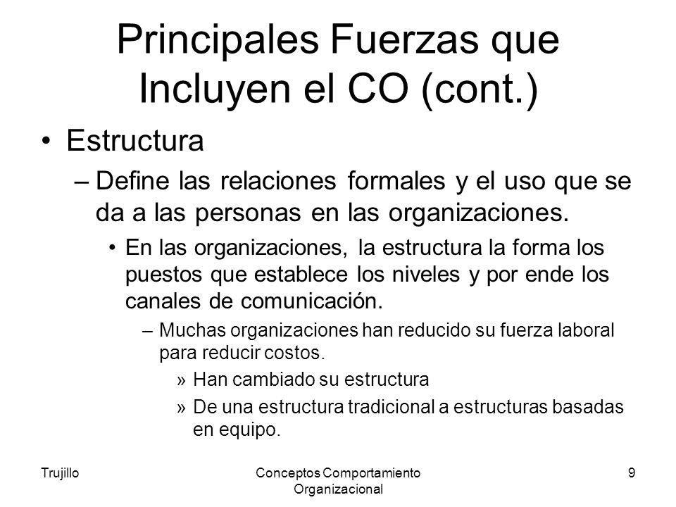 Principales Fuerzas que Incluyen el CO (cont.)