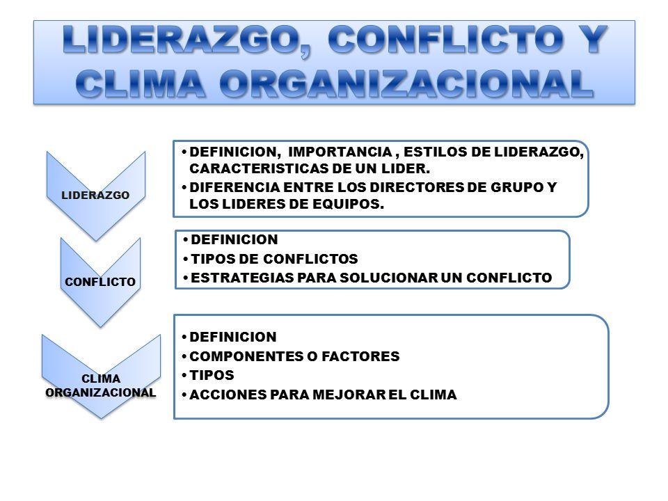 liderazgo y clima organizacional El tipo de liderazgo ejercido en la organización es importante para lograr  resultados en las empresas por ejemplo, el clima que.