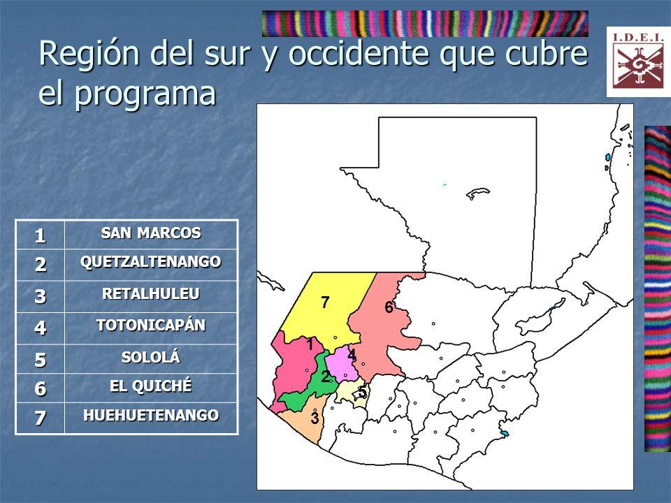 Región del sur y occidente que cubre el programa