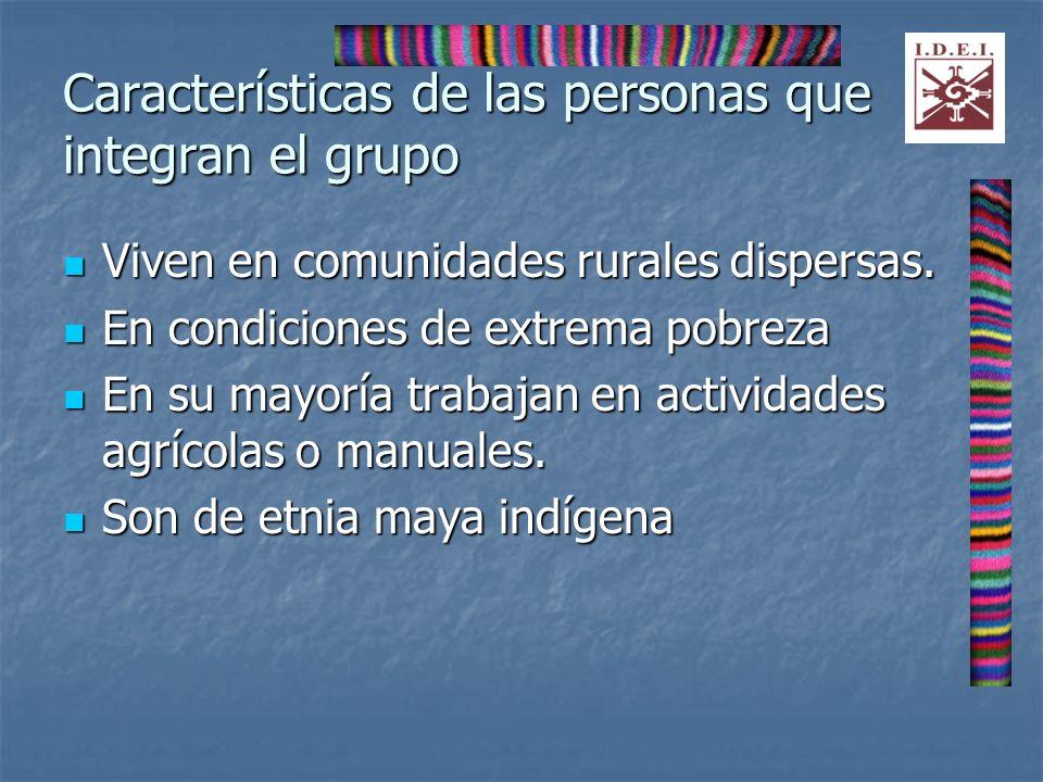 Características de las personas que integran el grupo