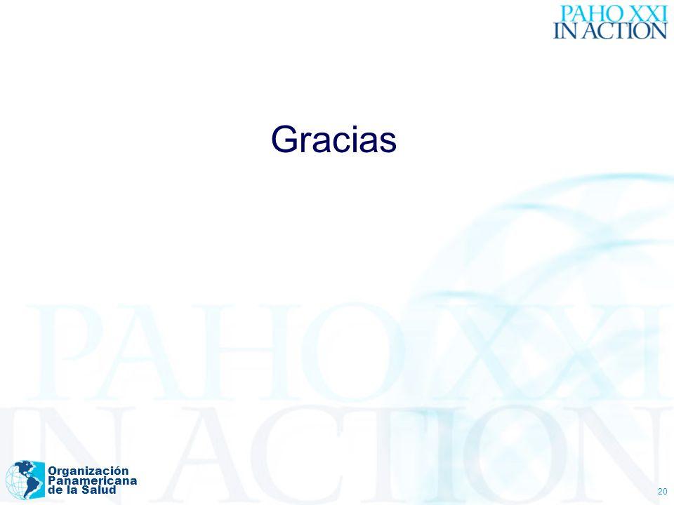 Gracias Organización Panamericana de la Salud