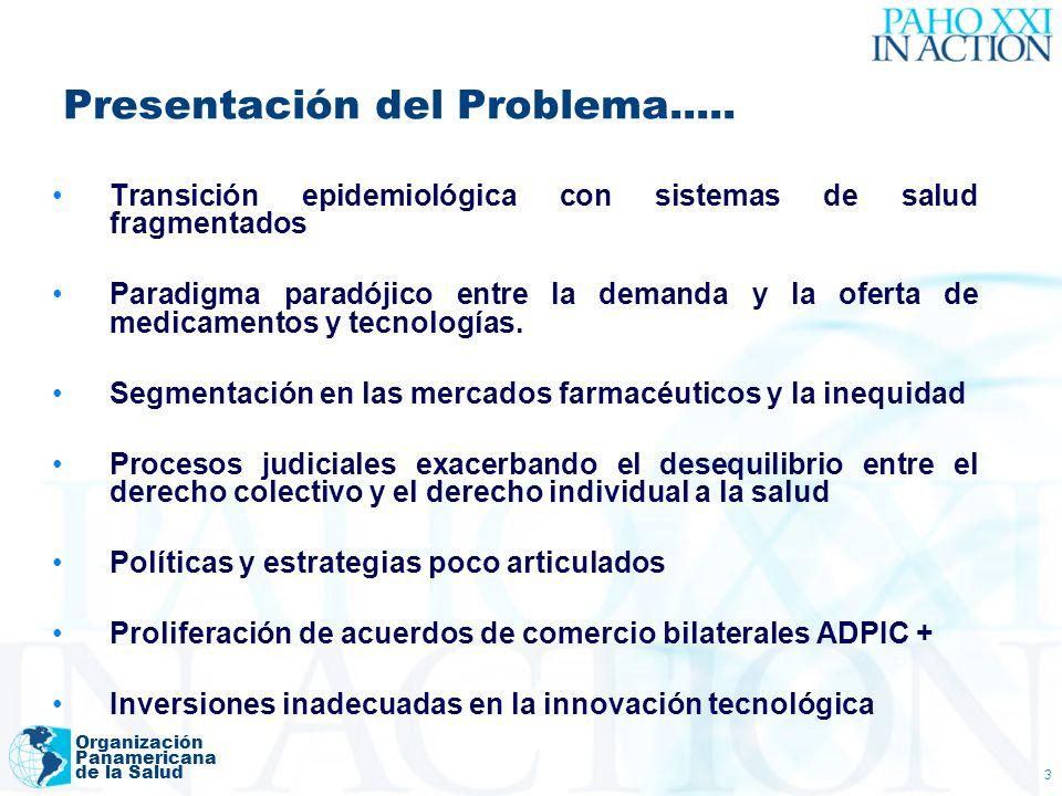 Presentación del Problema.....