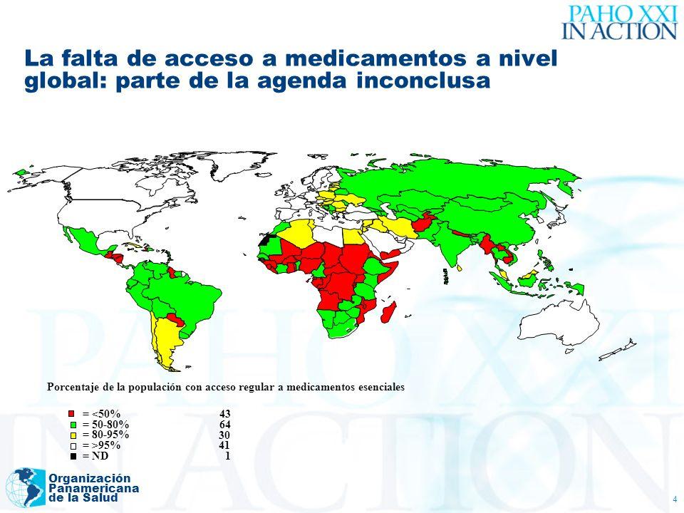 La falta de acceso a medicamentos a nivel global: parte de la agenda inconclusa