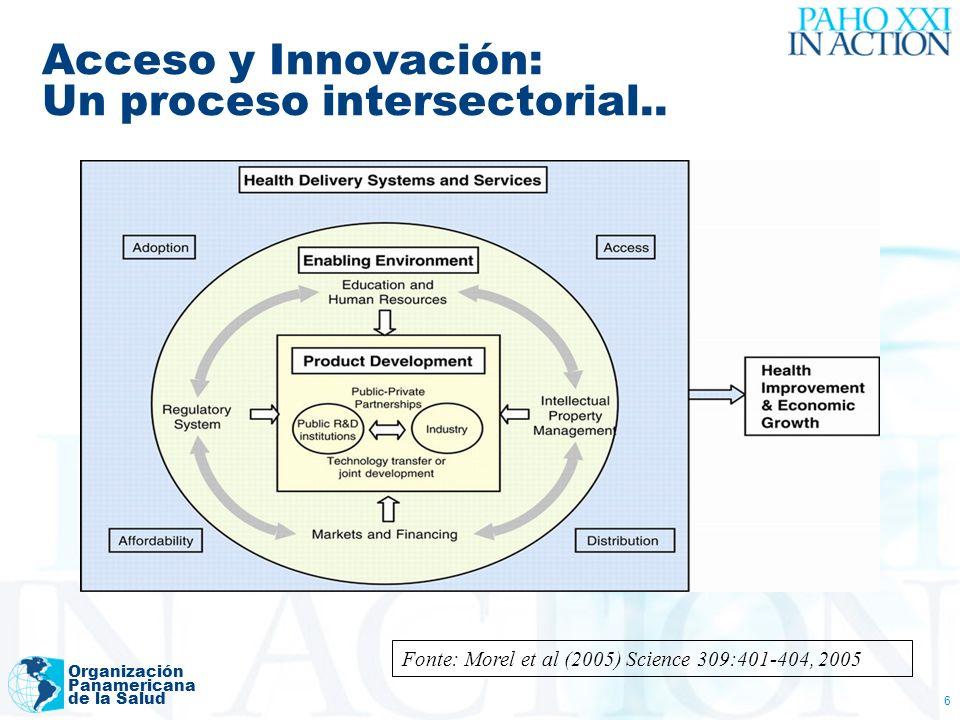 Acceso y Innovación: Un proceso intersectorial..