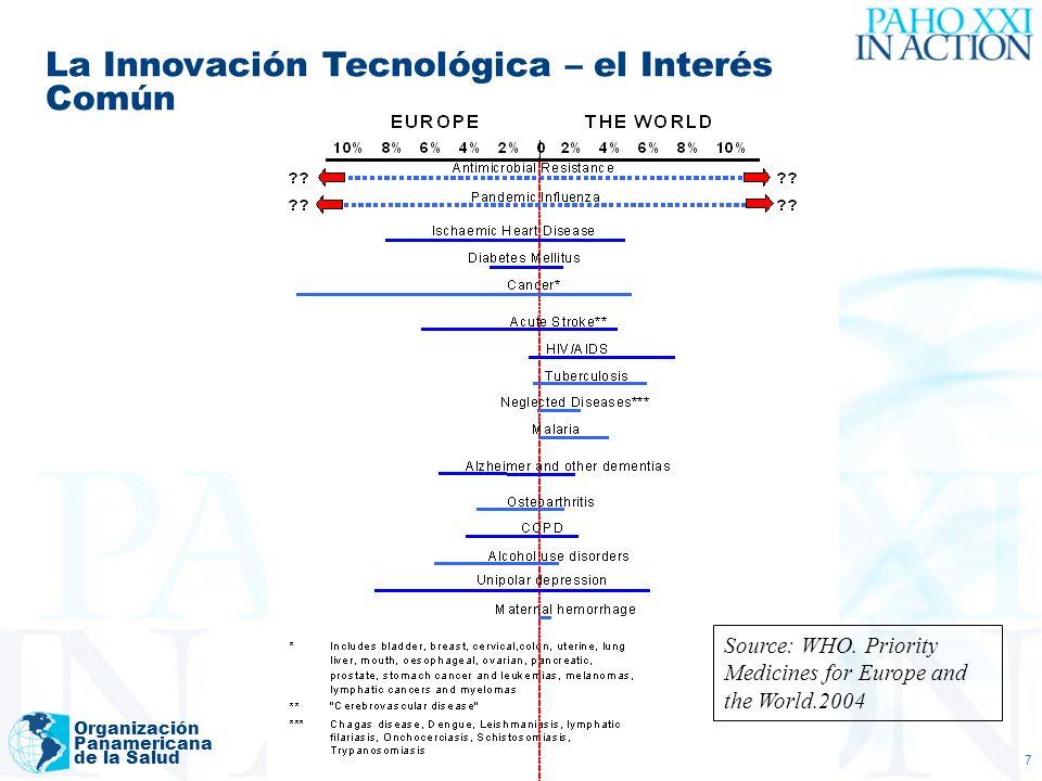 La Innovación Tecnológica – el Interés Común