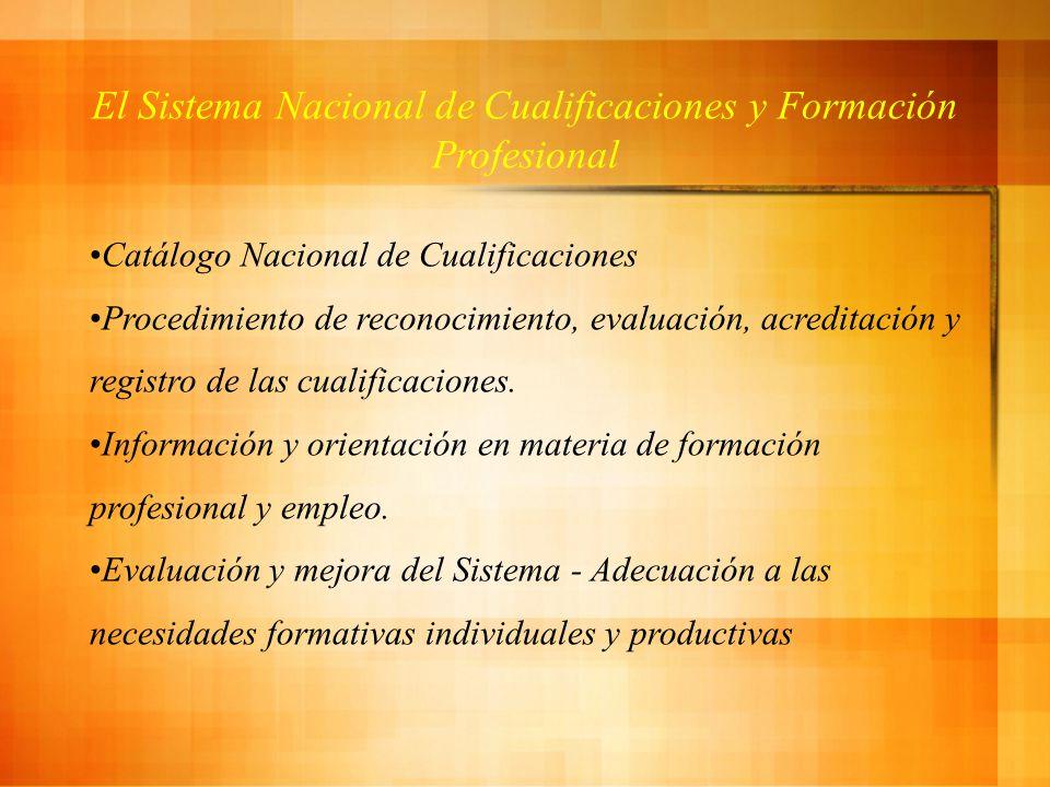 El Sistema Nacional de Cualificaciones y Formación Profesional