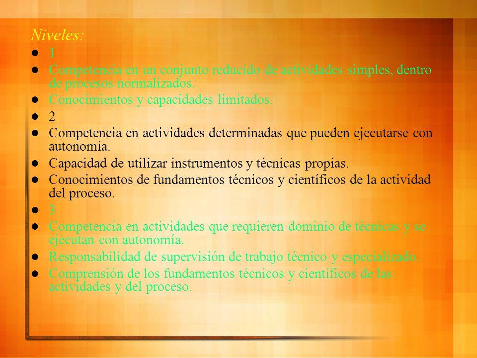 Niveles: 1. Competencia en un conjunto reducido de actividades simples, dentro de procesos normalizados.