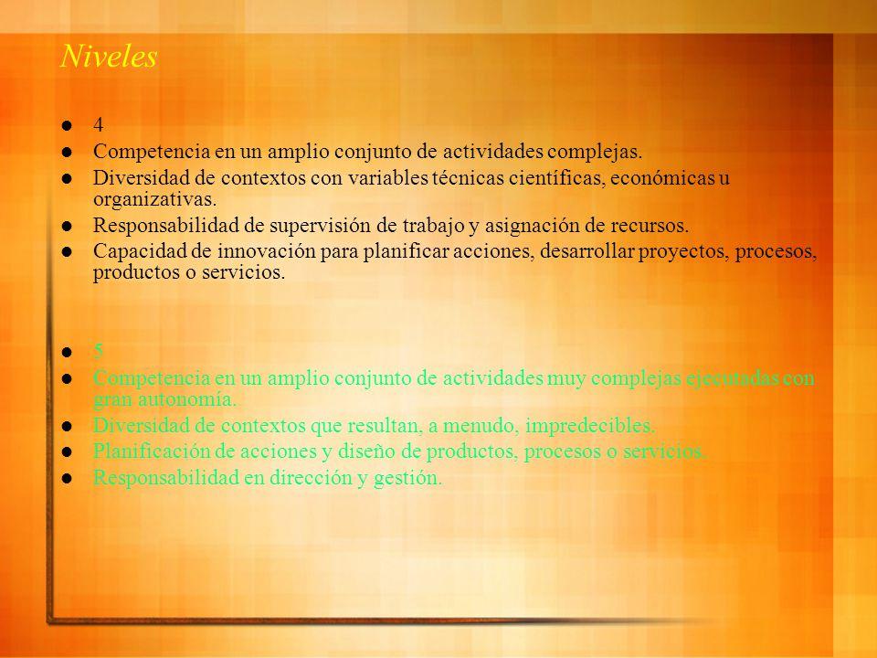 Niveles 4 Competencia en un amplio conjunto de actividades complejas.