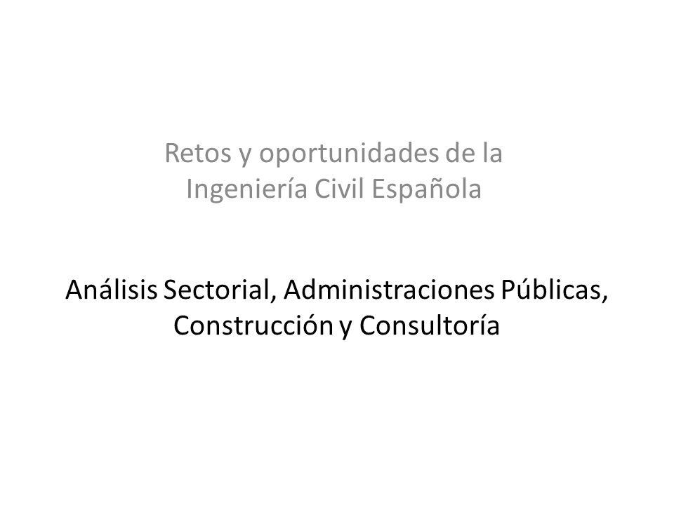 Retos y oportunidades de la Ingeniería Civil Española