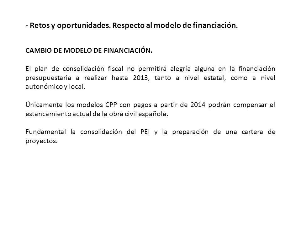 - Retos y oportunidades. Respecto al modelo de financiación.