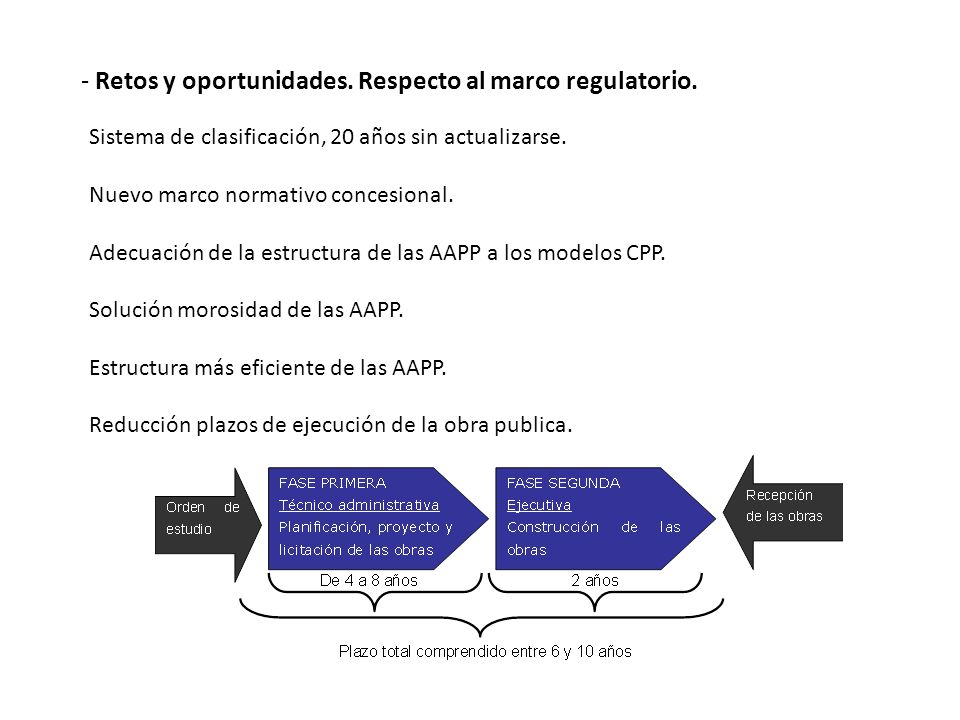 - Retos y oportunidades. Respecto al marco regulatorio.