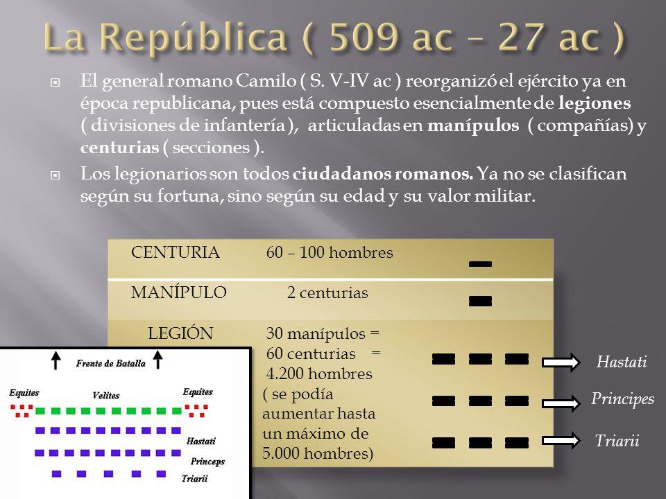 La República ( 509 ac – 27 ac )