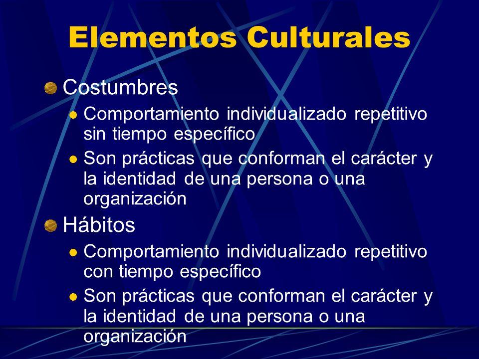 Elementos Culturales Costumbres Hábitos