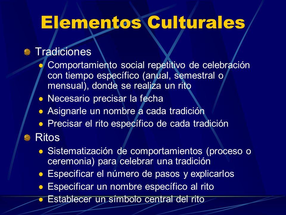 Elementos Culturales Tradiciones Ritos