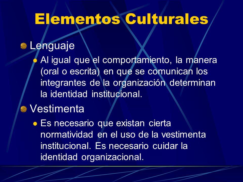 Elementos Culturales Lenguaje Vestimenta