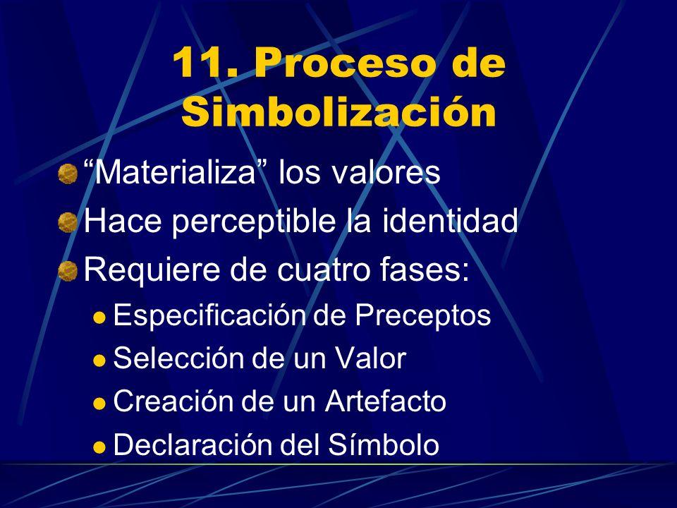 11. Proceso de Simbolización