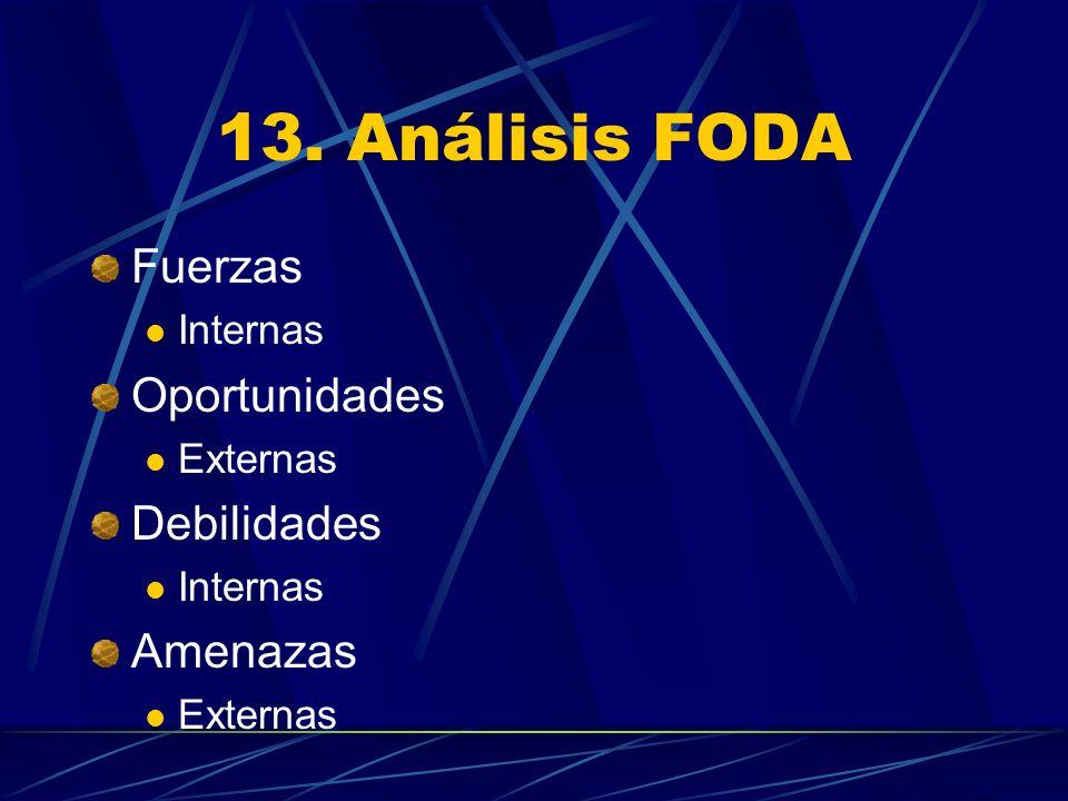 13. Análisis FODA Fuerzas Oportunidades Debilidades Amenazas Internas