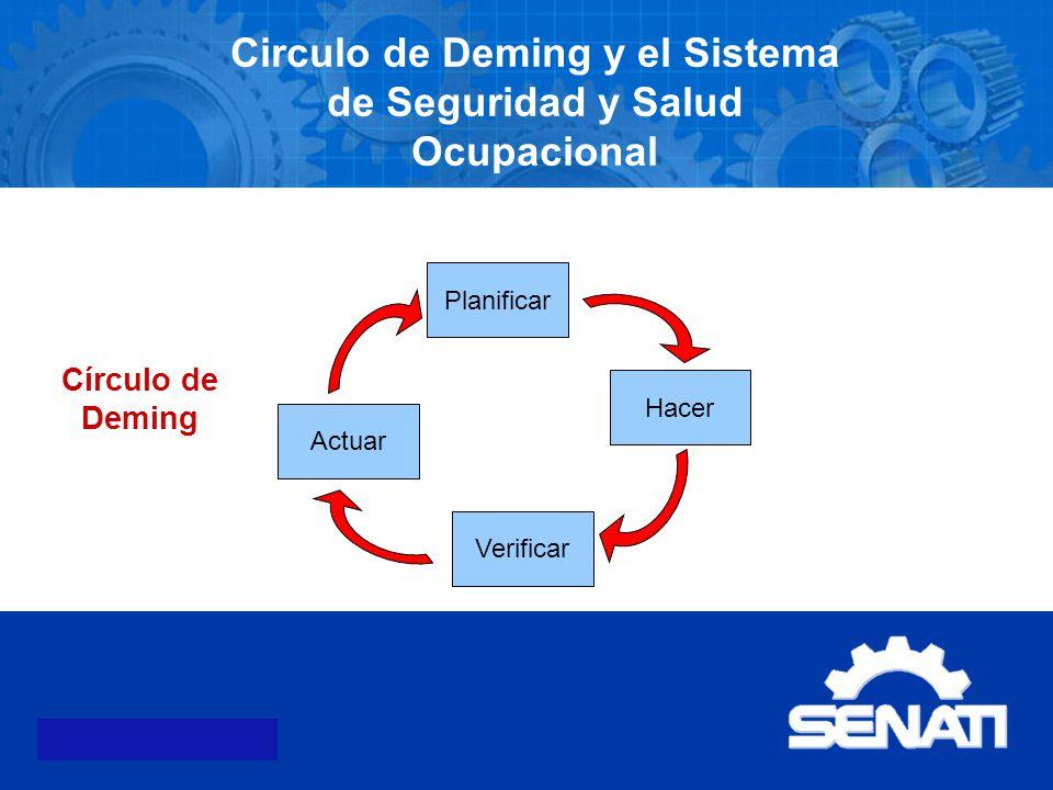 Circulo de Deming y el Sistema de Seguridad y Salud Ocupacional