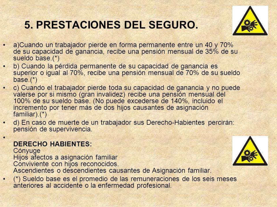 5. PRESTACIONES DEL SEGURO.