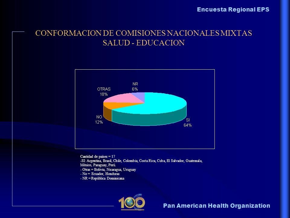 CONFORMACION DE COMISIONES NACIONALES MIXTAS SALUD - EDUCACION