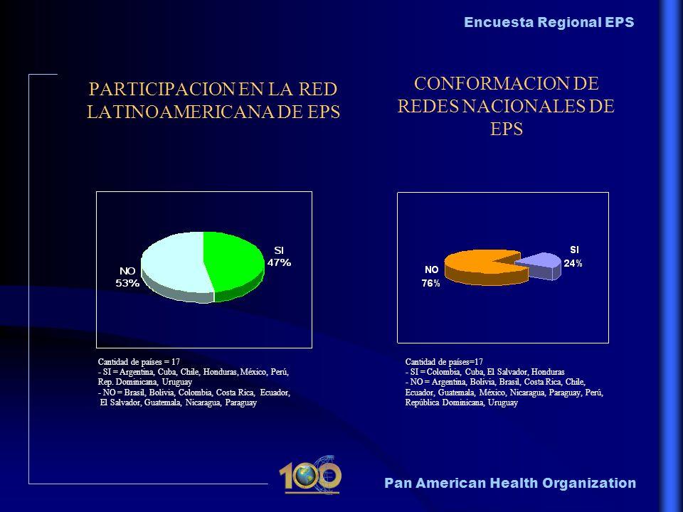 PARTICIPACION EN LA RED LATINOAMERICANA DE EPS