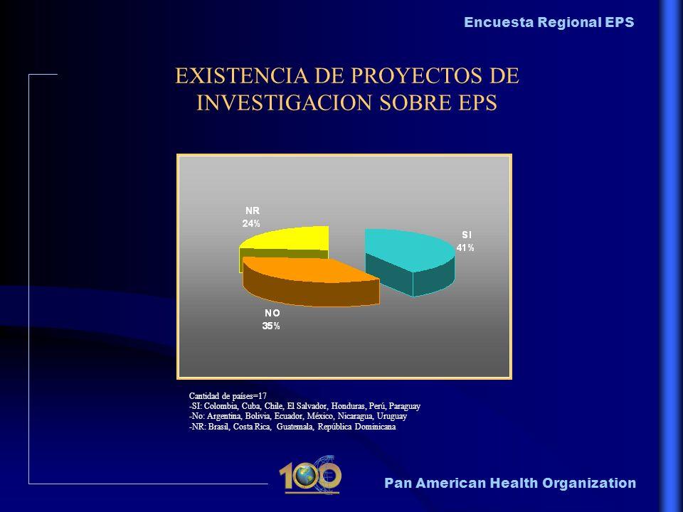 EXISTENCIA DE PROYECTOS DE INVESTIGACION SOBRE EPS