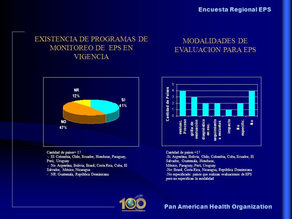 EXISTENCIA DE PROGRAMAS DE MONITOREO DE EPS EN VIGENCIA