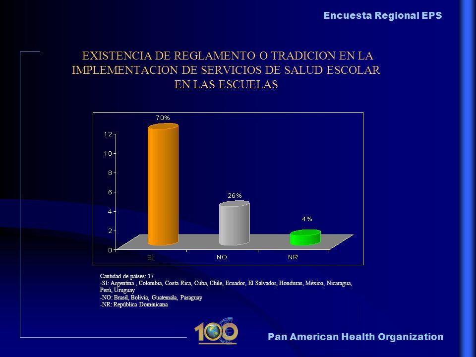 EXISTENCIA DE REGLAMENTO O TRADICION EN LA IMPLEMENTACION DE SERVICIOS DE SALUD ESCOLAR EN LAS ESCUELAS