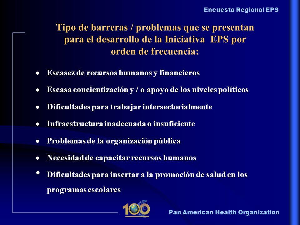 Tipo de barreras / problemas que se presentan para el desarrollo de la Iniciativa EPS por orden de frecuencia: