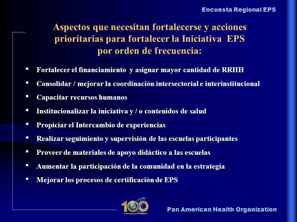 Aspectos que necesitan fortalecerse y acciones prioritarias para fortalecer la Iniciativa EPS por orden de frecuencia: